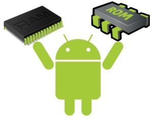 ROM и RAM память на Android