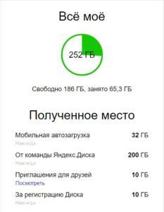 Доступное пространство на Яндекс Диске с учётом увеличения