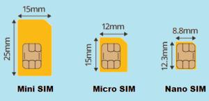 Размеры сим-карт: Mini sim, Micro sim, Nano sim