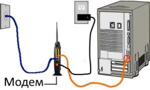 Подключение компьютера к сети через модем